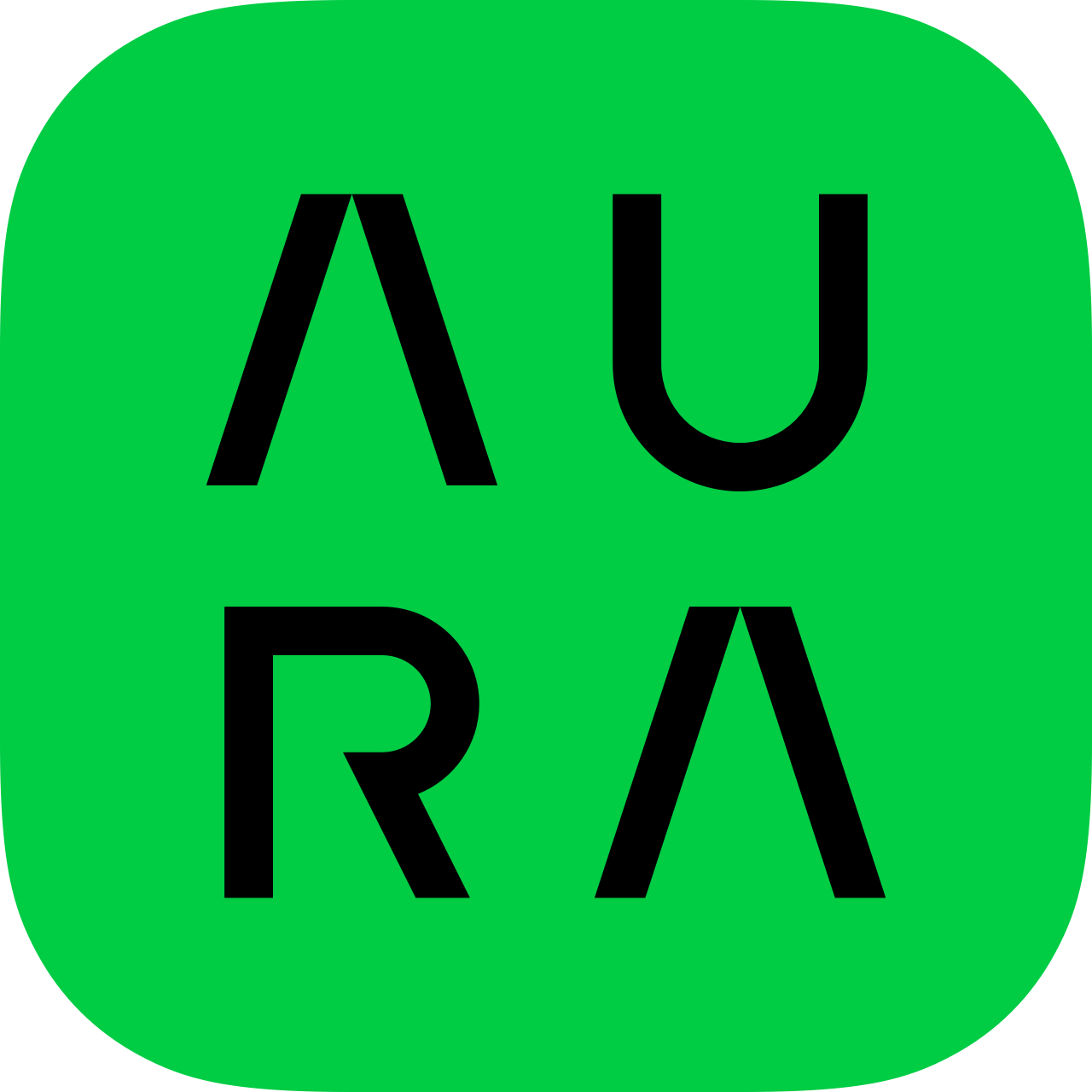 AURA Devices Blog